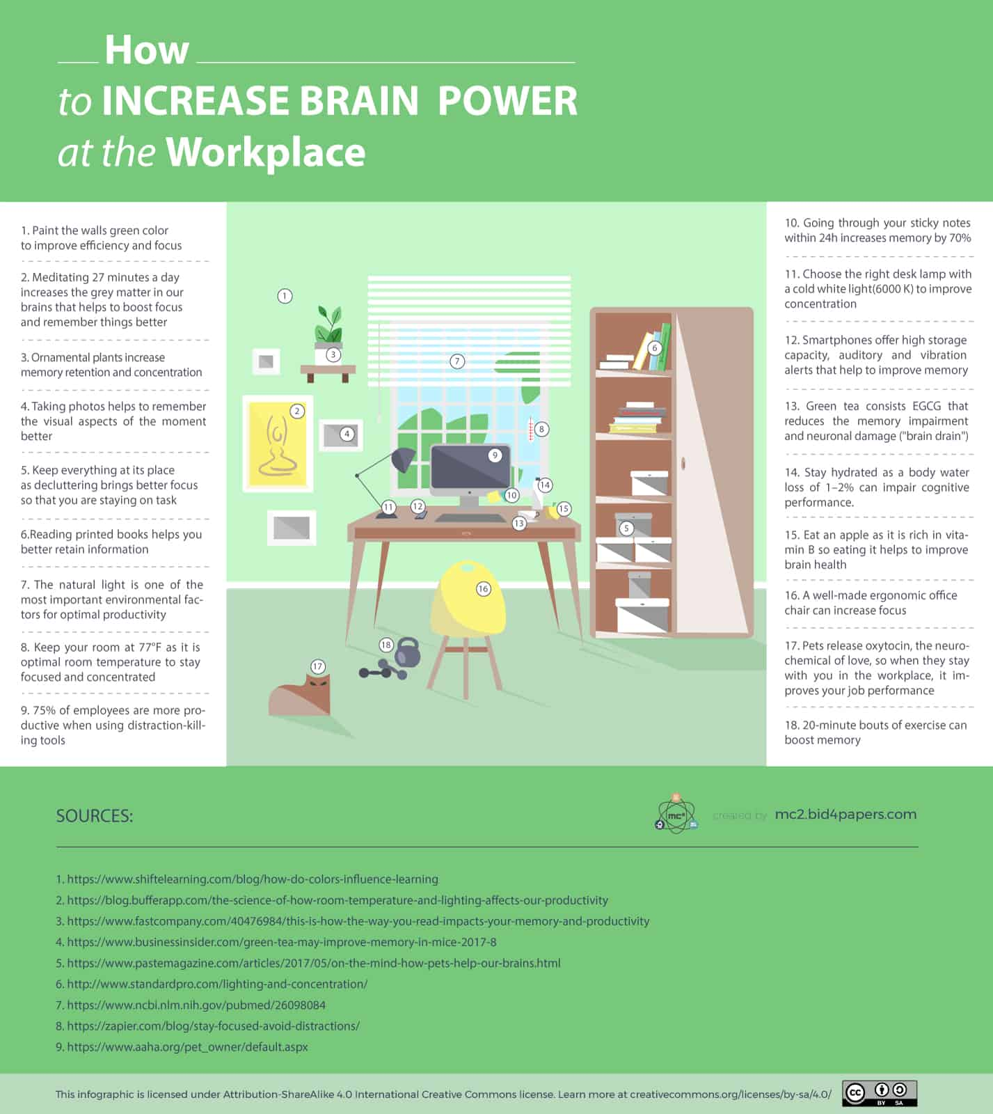 hypnosis to increase brain power